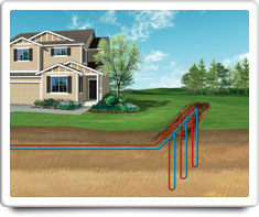 image of geothermal heat pump